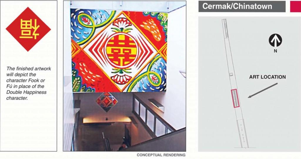 Cermak-Chinatown: Indira F. Johnson (Evanston)